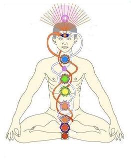 kundalinie yogi